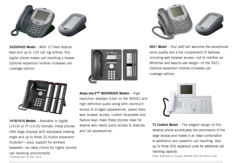 The Best Office Phone System - Network Telecom